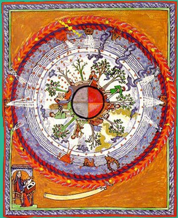 Tending the tree of Life by Hildegard of Bingen